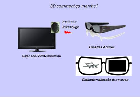Bannière TV 3D