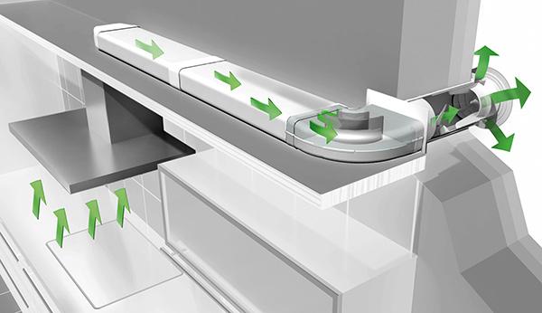 comment installer une hotte aspirante largeur hauteur etc. Black Bedroom Furniture Sets. Home Design Ideas