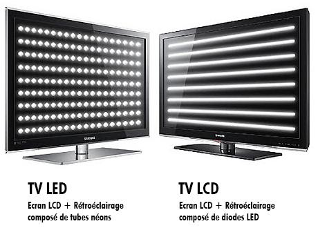 TV LED ou OLED   Quel écran de téléviseur choisir     Guide b73c1104da8b